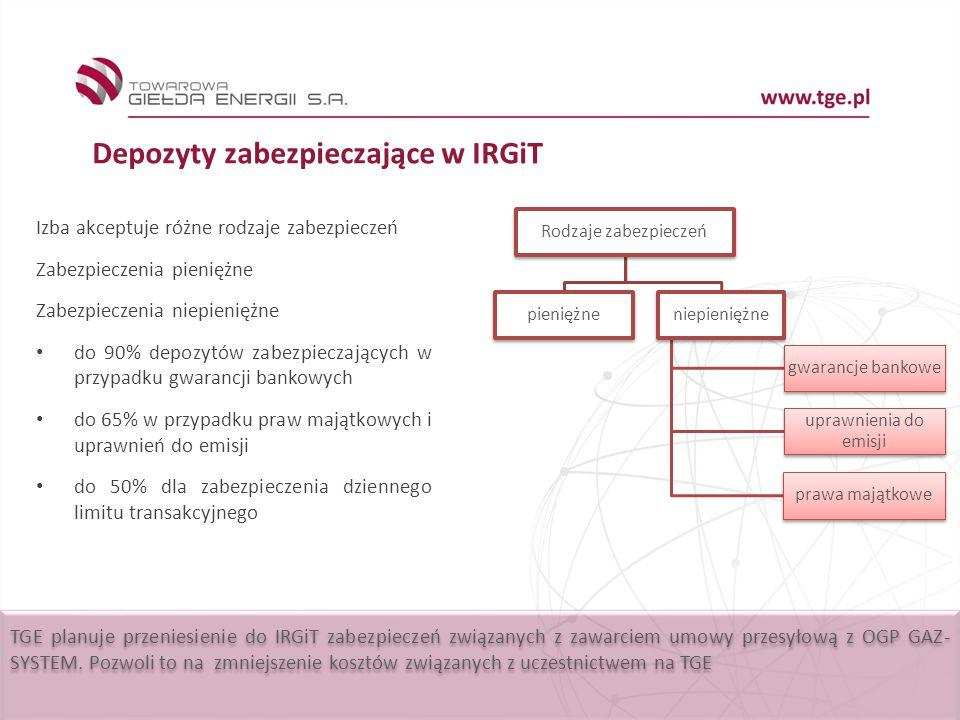 Depozyty zabezpieczające w IRGiT Rodzaje zabezpieczeń pieniężneniepieniężne gwarancje bankowe uprawnienia do emisji prawa majątkowe Izba akceptuje róż