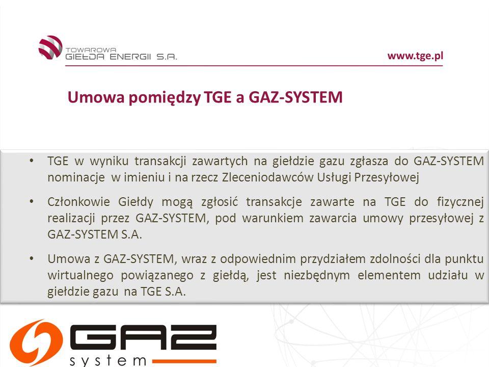 Umowa pomiędzy TGE a GAZ-SYSTEM TGE w wyniku transakcji zawartych na giełdzie gazu zgłasza do GAZ-SYSTEM nominacje w imieniu i na rzecz Zleceniodawców Usługi Przesyłowej Członkowie Giełdy mogą zgłosić transakcje zawarte na TGE do fizycznej realizacji przez GAZ-SYSTEM, pod warunkiem zawarcia umowy przesyłowej z GAZ-SYSTEM S.A.