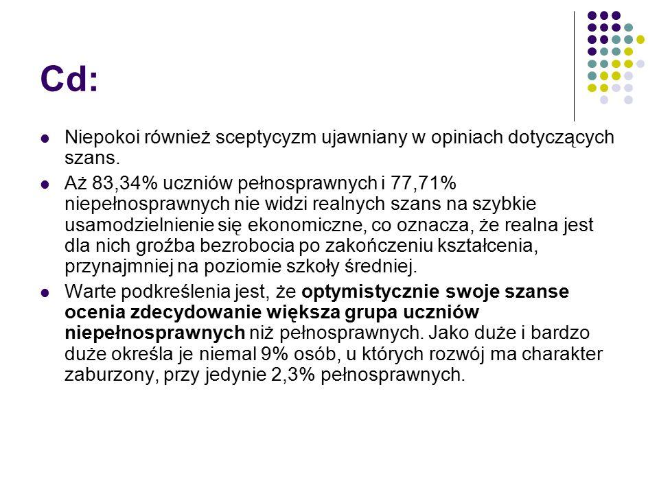 Cd: Niepokoi również sceptycyzm ujawniany w opiniach dotyczących szans. Aż 83,34% uczniów pełnosprawnych i 77,71% niepełnosprawnych nie widzi realnych
