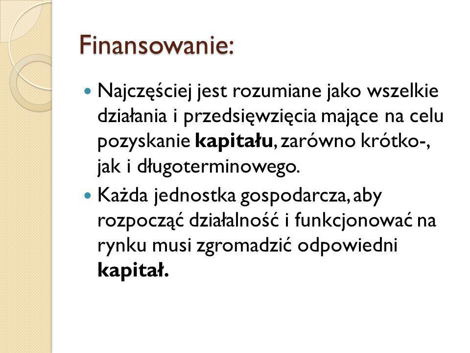 Krajowy Fundusz Poręczeń Kredytowych BGK www.bgk.com.pl Kilkadziesiąt funduszy regionalnych i lokalnych Przedsiębiorcy działający krócej niż 2 lata mogą w trybie uproszczonym uzyskać poręczenie ◦ Do 50% wartości zaciągniętego kredytu ◦ Do 50 tys.
