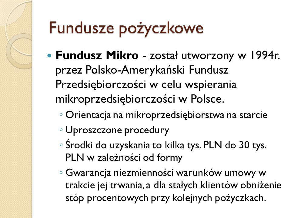 Fundusze pożyczkowe Fundusz Mikro - został utworzony w 1994r.