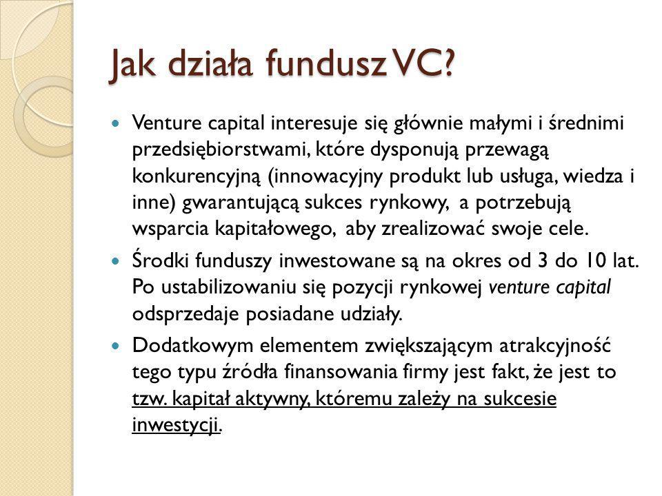 Jak działa fundusz VC.