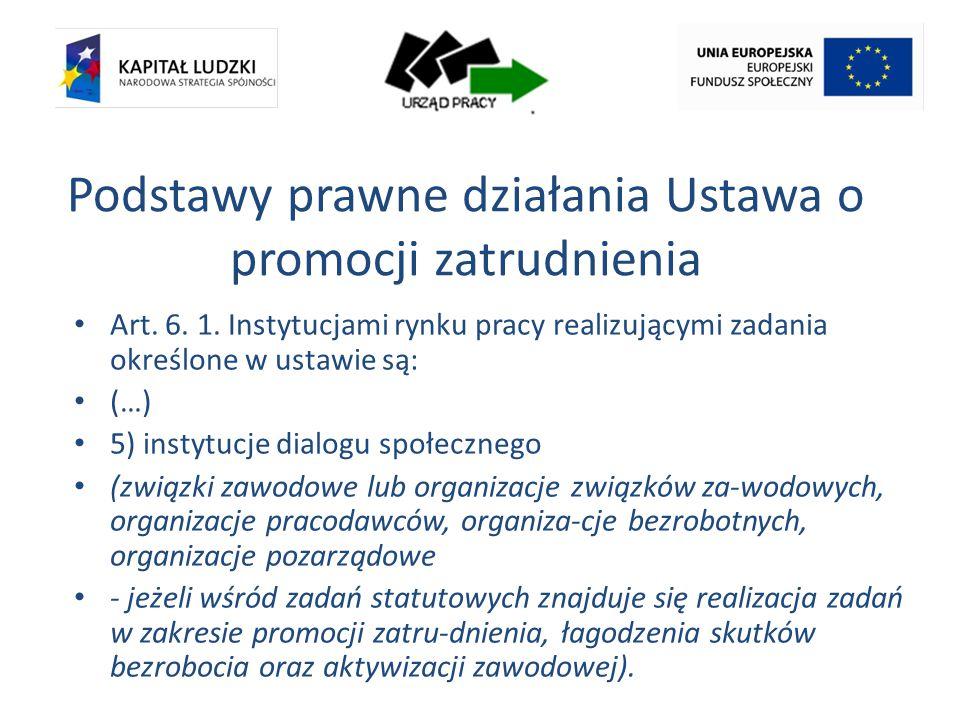 Podstawy prawne działania Ustawa o promocji zatrudnienia Art.
