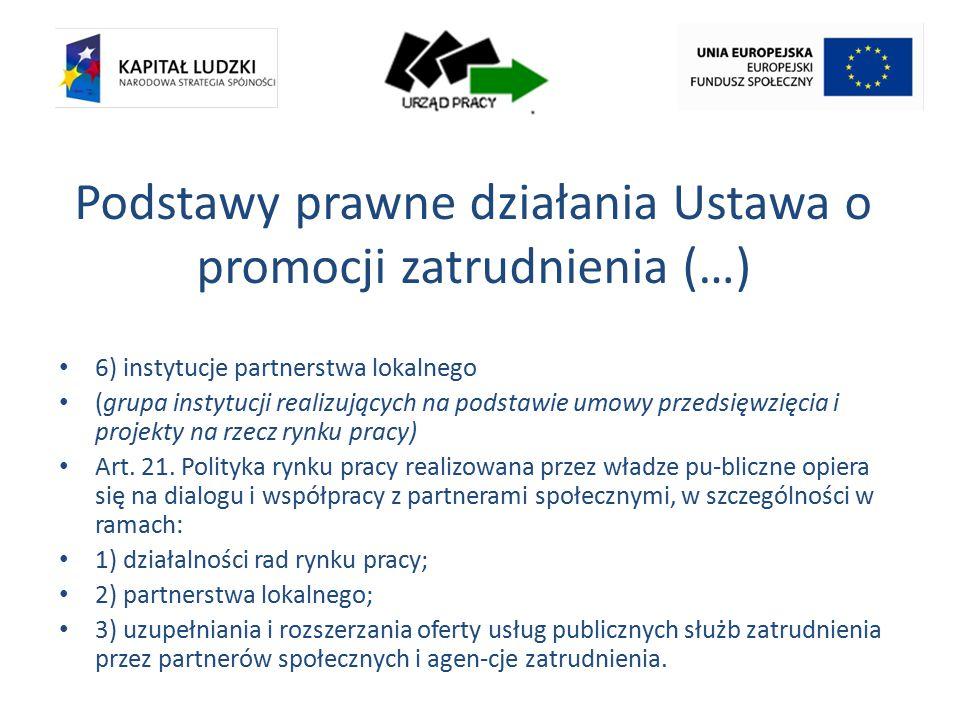 Podstawy prawne działania Ustawa o promocji zatrudnienia (…) 6) instytucje partnerstwa lokalnego (grupa instytucji realizujących na podstawie umowy przedsięwzięcia i projekty na rzecz rynku pracy) Art.