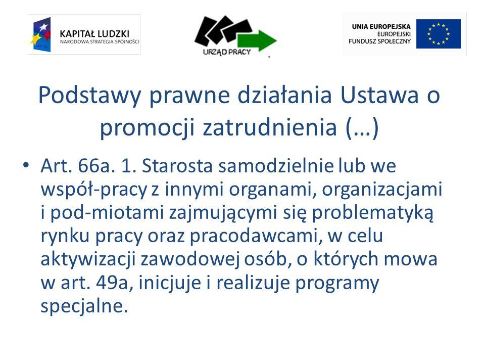 Podstawy prawne działania Ustawa o promocji zatrudnienia (…) Art.