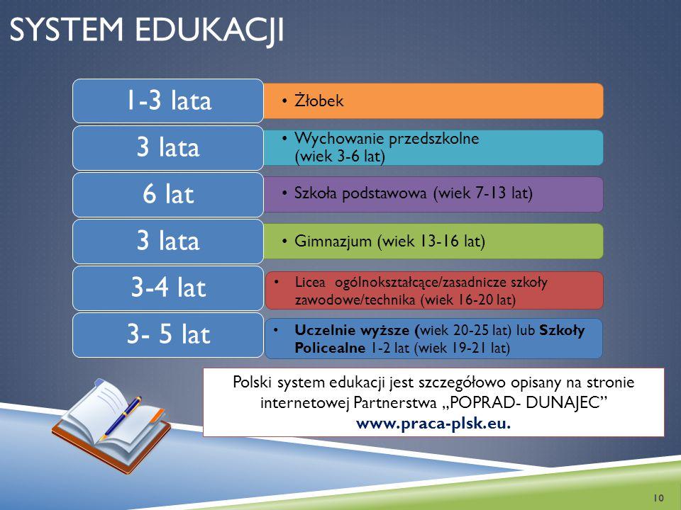 Żłobek 1-3 lata Wychowanie przedszkolne (wiek 3-6 lat) 3 lata Szkoła podstawowa (wiek 7-13 lat) 6 lat Gimnazjum (wiek 13-16 lat) 3 lata3-4 lat3- 5 lat