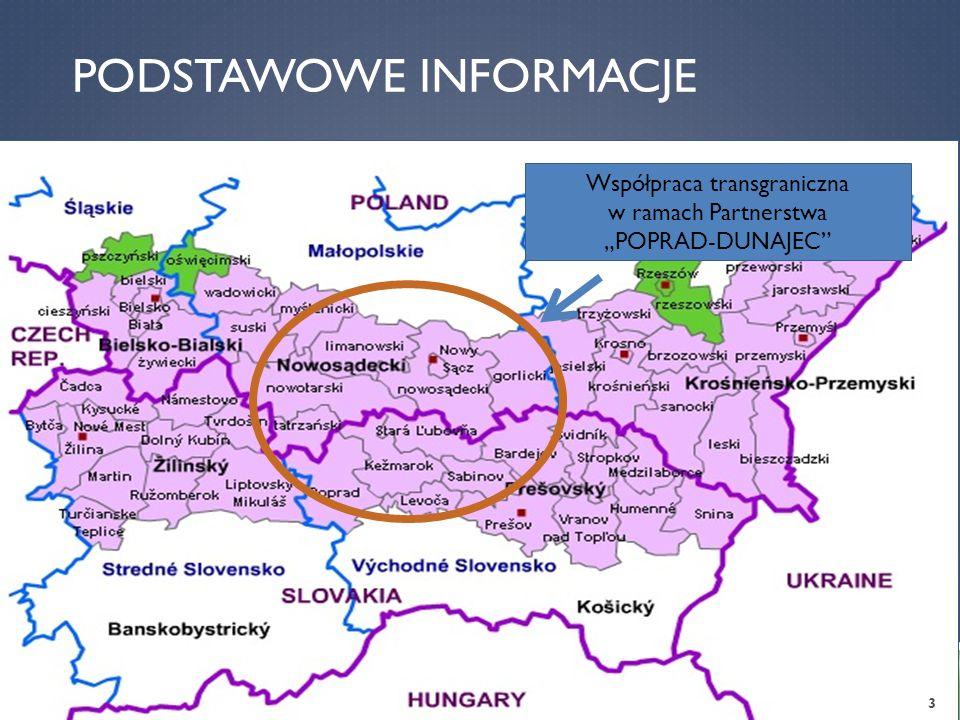 """PODSTAWOWE INFORMACJE Współpraca transgraniczna w ramach Partnerstwa """"POPRAD-DUNAJEC"""" 3"""