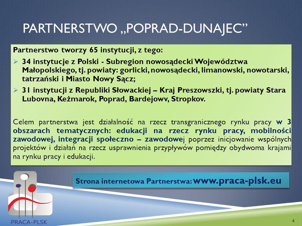 """PARTNERSTWO """"POPRAD-DUNAJEC"""" Partnerstwo tworzy 65 instytucji, z tego:  34 instytucje z Polski - Subregion nowosądecki Województwa Małopolskiego, tj."""