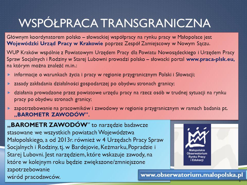 WSPÓŁPRACA TRANSGRANICZNA Głównym koordynatorem polsko – słowackiej współpracy na rynku pracy w Małopolsce jest Wojewódzki Urząd Pracy w Krakowie popr
