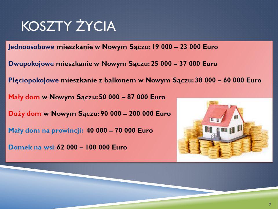 KOSZTY ŻYCIA Jednoosobowe mieszkanie w Nowym Sączu: 19 000 – 23 000 Euro Dwupokojowe mieszkanie w Nowym Sączu: 25 000 – 37 000 Euro Pięciopokojowe mie