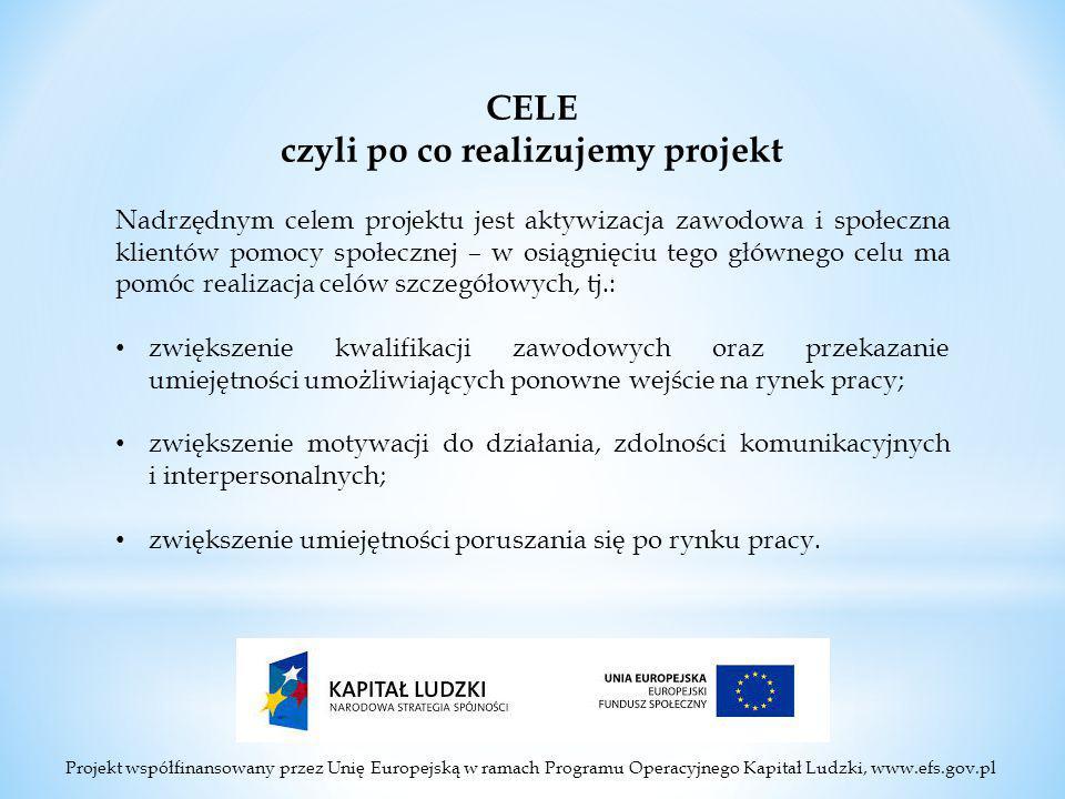 Projekt współfinansowany przez Unię Europejską w ramach Programu Operacyjnego Kapitał Ludzki, www.efs.gov.pl CELE czyli po co realizujemy projekt Nadrzędnym celem projektu jest aktywizacja zawodowa i społeczna klientów pomocy społecznej – w osiągnięciu tego głównego celu ma pomóc realizacja celów szczegółowych, tj.: zwiększenie kwalifikacji zawodowych oraz przekazanie umiejętności umożliwiających ponowne wejście na rynek pracy; zwiększenie motywacji do działania, zdolności komunikacyjnych i interpersonalnych; zwiększenie umiejętności poruszania się po rynku pracy.