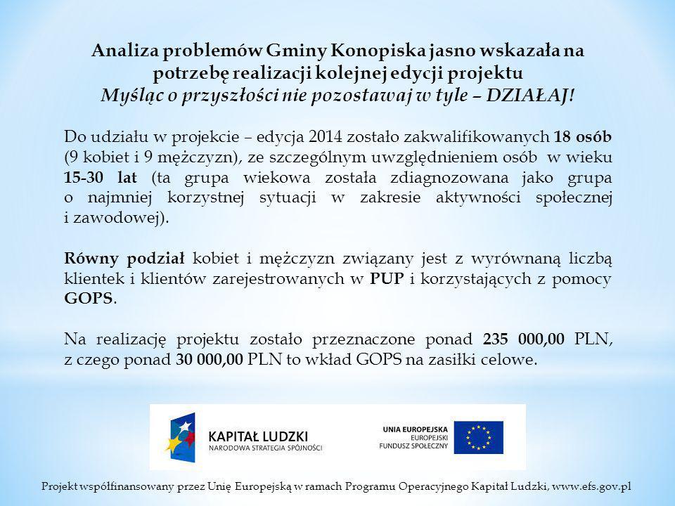 Projekt współfinansowany przez Unię Europejską w ramach Programu Operacyjnego Kapitał Ludzki, www.efs.gov.pl Analiza problemów Gminy Konopiska jasno wskazała na potrzebę realizacji kolejnej edycji projektu Myśląc o przyszłości nie pozostawaj w tyle – DZIAŁAJ.