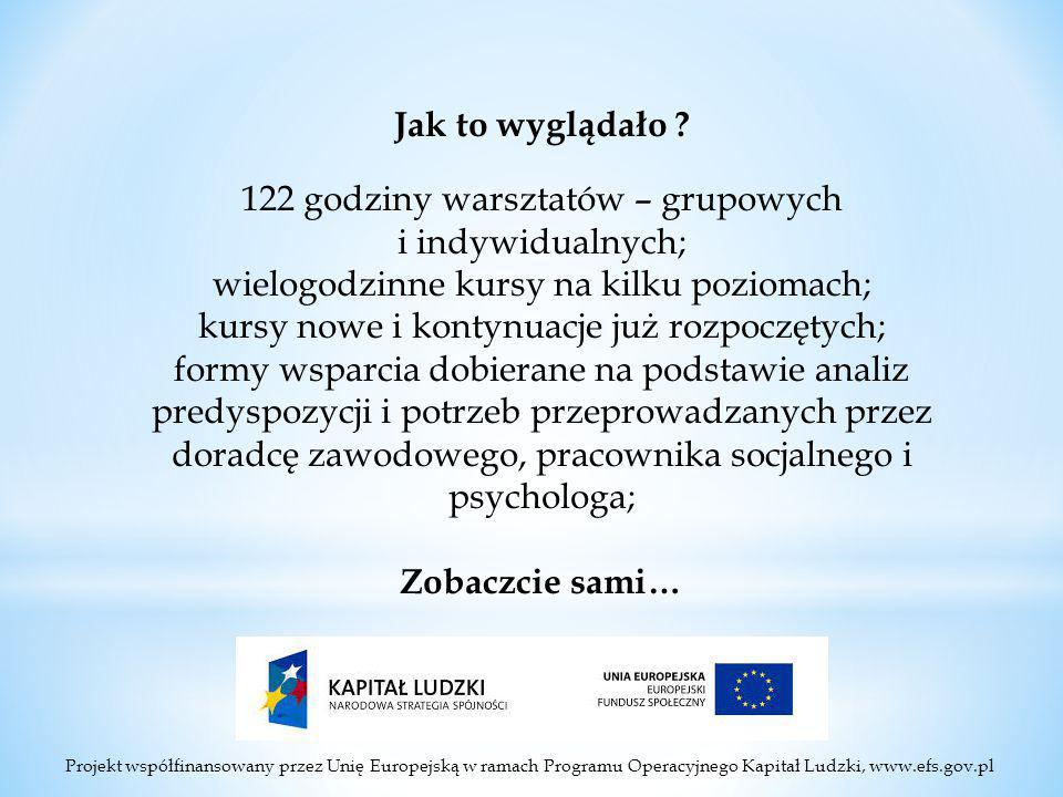 Projekt współfinansowany przez Unię Europejską w ramach Programu Operacyjnego Kapitał Ludzki, www.efs.gov.pl Jak to wyglądało .