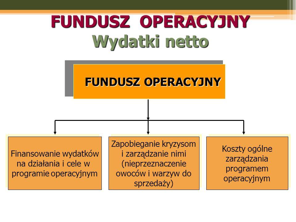 FUNDUSZ OPERACYJNY Wydatki netto FUNDUSZ OPERACYJNY Finansowanie wydatków na działania i cele w programie operacyjnym Finansowanie wydatków na działania i cele w programie operacyjnym Zapobieganie kryzysom i zarządzanie nimi (nieprzeznaczenie owoców i warzyw do sprzedaży) Koszty ogólne zarządzania programem operacyjnym