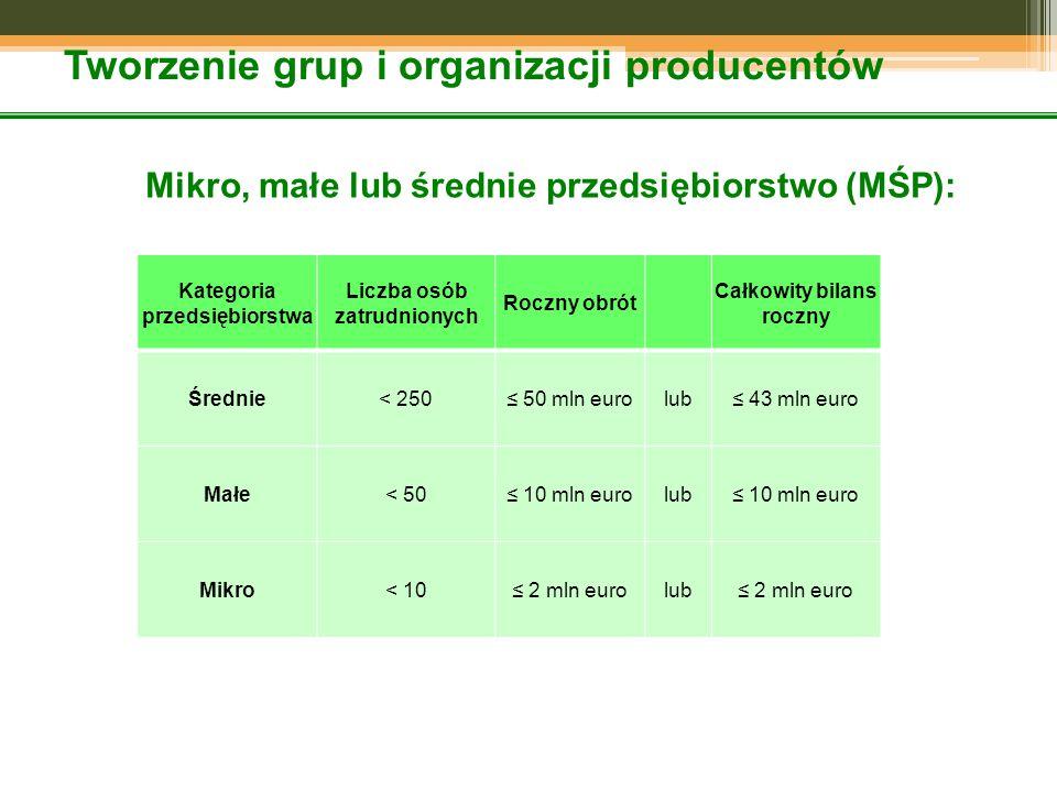 Tworzenie grup i organizacji producentów Mikro, małe lub średnie przedsiębiorstwo (MŚP): Kategoria przedsiębiorstwa Liczba osób zatrudnionych Roczny o