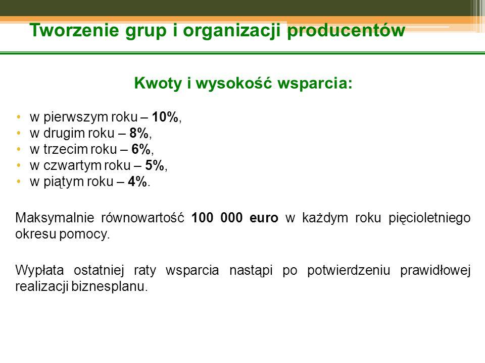 Tworzenie grup i organizacji producentów Kwoty i wysokość wsparcia: w pierwszym roku – 10%, w drugim roku – 8%, w trzecim roku – 6%, w czwartym roku – 5%, w piątym roku – 4%.