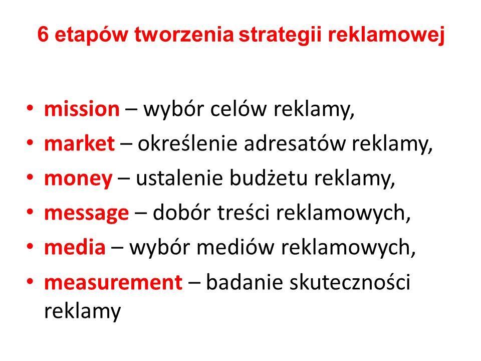 mission – wybór celów reklamy, market – określenie adresatów reklamy, money – ustalenie budżetu reklamy, message – dobór treści reklamowych, media – w
