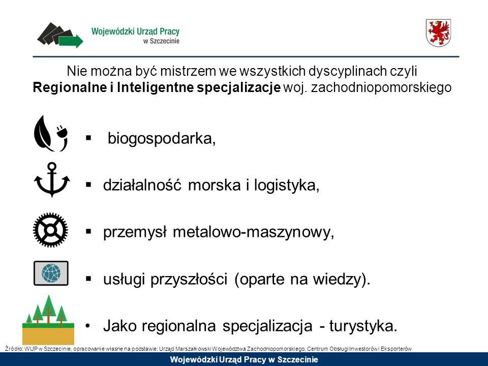 Wojewódzki Urząd Pracy w Szczecinie Nie można być mistrzem we wszystkich dyscyplinach czyli Regionalne i Inteligentne specjalizacje woj. zachodniopomo