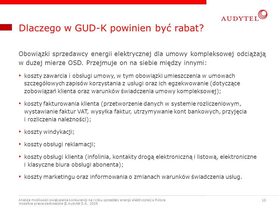 Analiza możliwości zwiększenia konkurencji na rynku sprzedaży energii elektrycznej w Polsce Wszelkie prawa zastrzeżone © Audytel S.A. 2015 10 Dlaczego