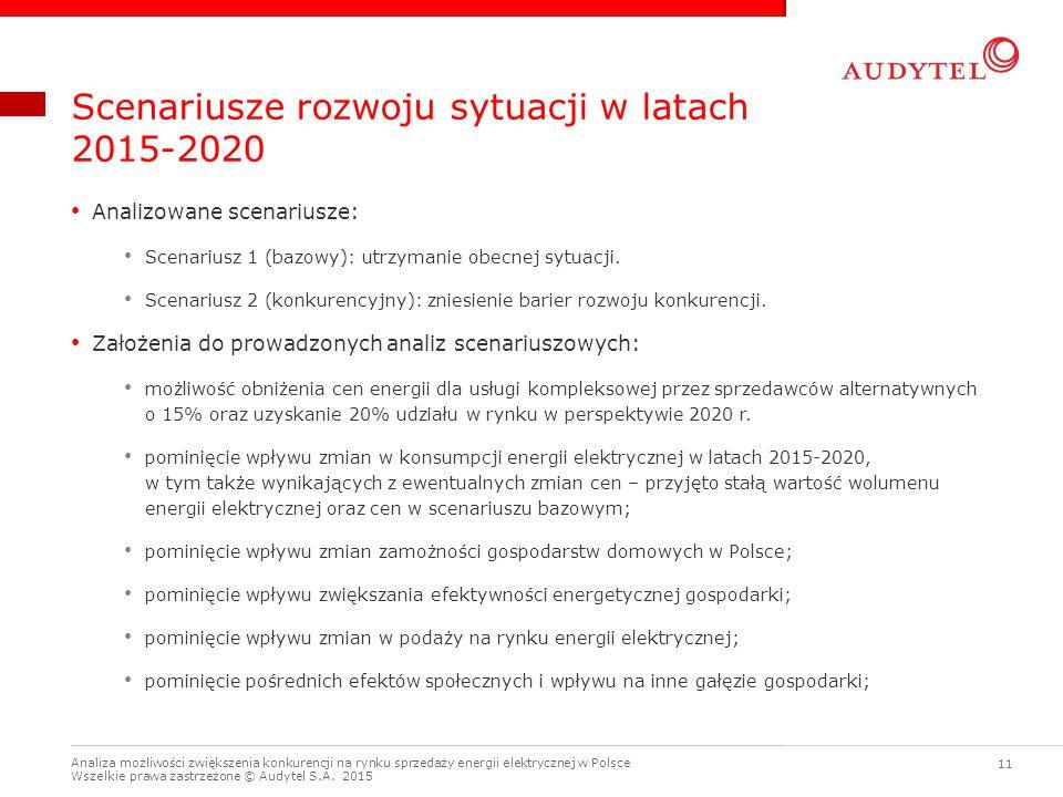Analiza możliwości zwiększenia konkurencji na rynku sprzedaży energii elektrycznej w Polsce Wszelkie prawa zastrzeżone © Audytel S.A. 2015 11 Scenariu