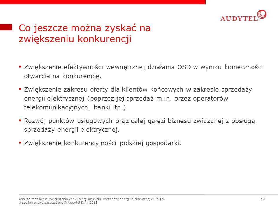 Analiza możliwości zwiększenia konkurencji na rynku sprzedaży energii elektrycznej w Polsce Wszelkie prawa zastrzeżone © Audytel S.A. 2015 14 Co jeszc