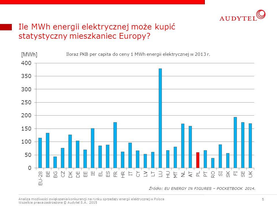 Analiza możliwości zwiększenia konkurencji na rynku sprzedaży energii elektrycznej w Polsce Wszelkie prawa zastrzeżone © Audytel S.A. 2015 5 Ile MWh e