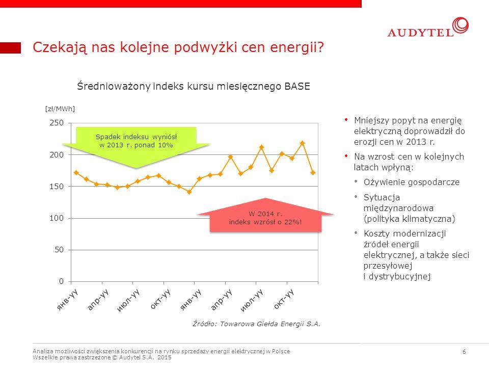 Analiza możliwości zwiększenia konkurencji na rynku sprzedaży energii elektrycznej w Polsce Wszelkie prawa zastrzeżone © Audytel S.A. 2015 6 Czekają n