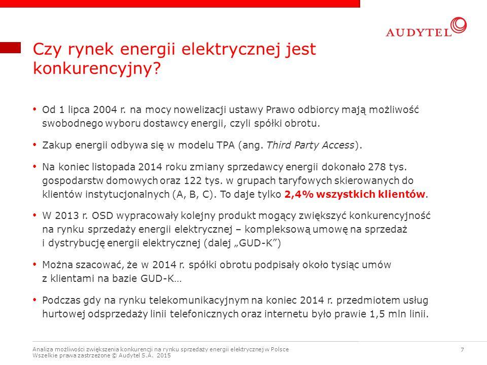 Analiza możliwości zwiększenia konkurencji na rynku sprzedaży energii elektrycznej w Polsce Wszelkie prawa zastrzeżone © Audytel S.A. 2015 7 Czy rynek