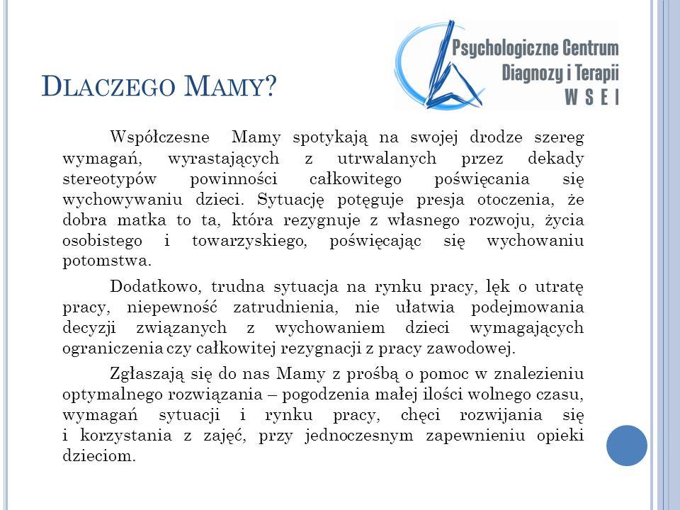 I NSPIRACJE U PODŁOŻA INICJATYWY - O J CIĘŻKO BYĆ MAMĄ Obserwacja trudności, na jakie napotykają Mamy z dzielnicy Lublina - Tatary; Ograniczone możliwości finansowe młodych rodziców; Odczuwana potrzeba bycia aktywnym rodzicem; Silne stereotypy na temat roli kobiety w rodzinie; Niepewność względem nowej roli – roli rodzica; Trudność powrotu do pracy po okresie opieki nad dzieckiem; Niestabilna sytuacja na rynku pracy; Doświadczenia Centrum w pracy z dziećmi i ich rodzicami;