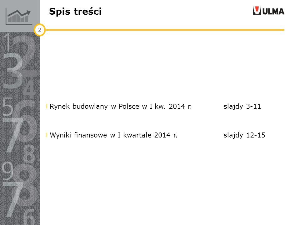 Spis treści 2 Rynek budowlany w Polsce w I kw. 2014 r.slajdy 3-11 Wyniki finansowe w I kwartale 2014 r.slajdy 12-15