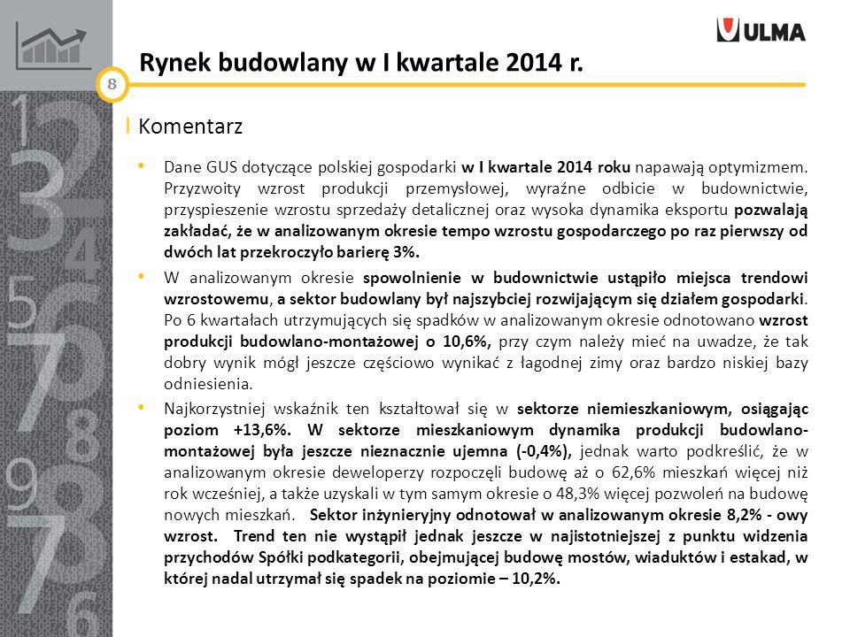 Rynek budowlany w I kwartale 2014 r. Dane GUS dotyczące polskiej gospodarki w I kwartale 2014 roku napawają optymizmem. Przyzwoity wzrost produkcji pr