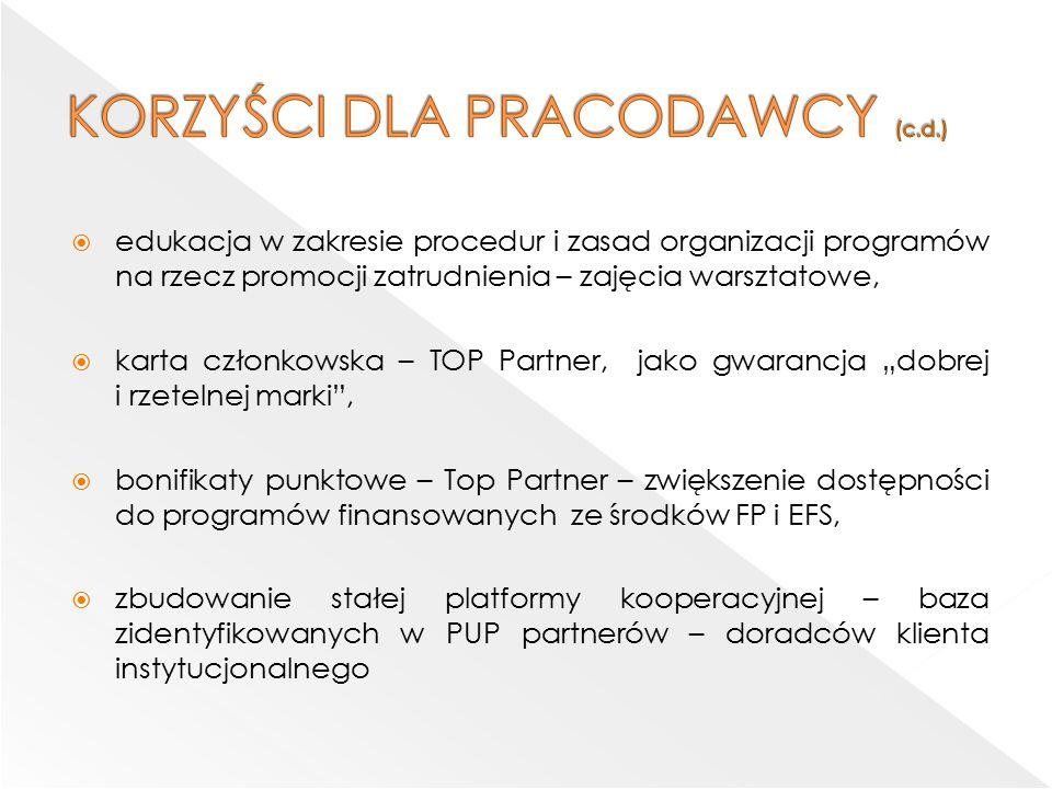 """ edukacja w zakresie procedur i zasad organizacji programów na rzecz promocji zatrudnienia – zajęcia warsztatowe,  karta członkowska – TOP Partner, jako gwarancja """"dobrej i rzetelnej marki ,  bonifikaty punktowe – Top Partner – zwiększenie dostępności do programów finansowanych ze środków FP i EFS,  zbudowanie stałej platformy kooperacyjnej – baza zidentyfikowanych w PUP partnerów – doradców klienta instytucjonalnego"""
