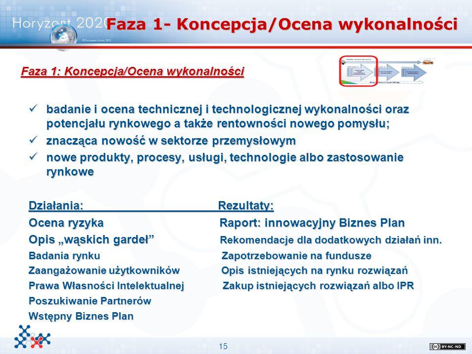 15 Faza 1- Koncepcja/Ocena wykonalności badanie i ocena technicznej i technologicznej wykonalności oraz potencjału rynkowego a także rentowności noweg