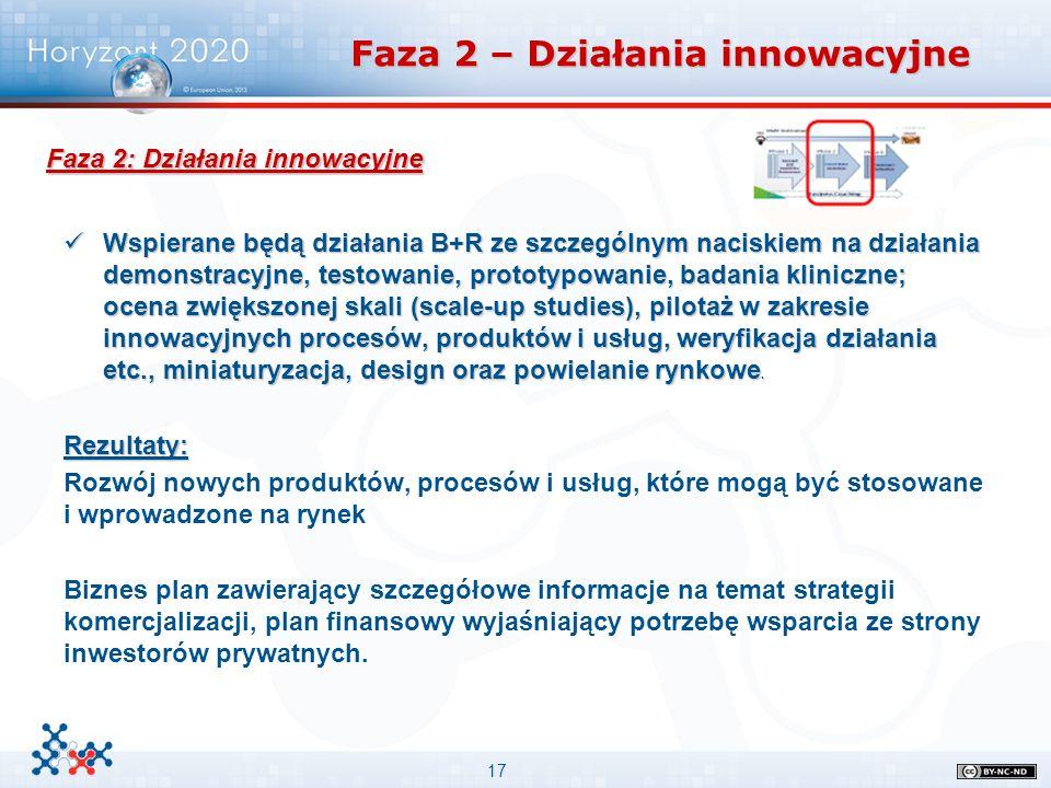 17 Faza 2 – Działania innowacyjne Wspierane będą działania B+R ze szczególnym naciskiem na działania demonstracyjne, testowanie, prototypowanie, badan
