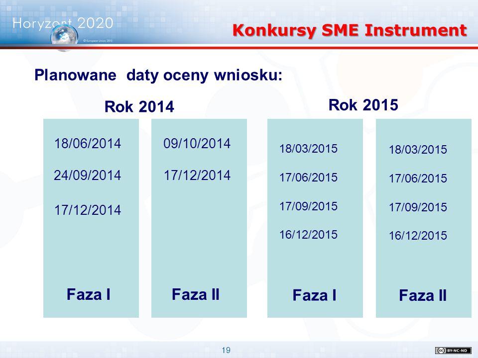 19 Planowane daty oceny wniosku: Rok 2014 Rok 2015 18/06/2014 24/09/2014 17/12/2014 09/10/2014 17/12/2014 18/03/2015 17/06/2015 17/09/2015 16/12/2015