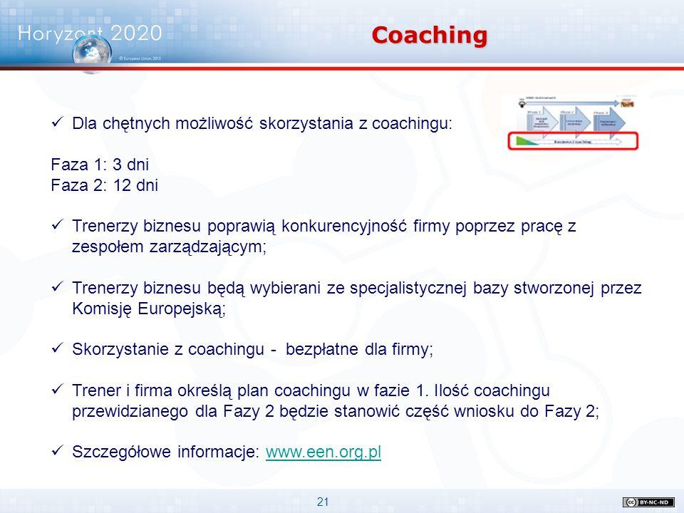 21 Coaching Dla chętnych możliwość skorzystania z coachingu: Faza 1: 3 dni Faza 2: 12 dni Trenerzy biznesu poprawią konkurencyjność firmy poprzez prac