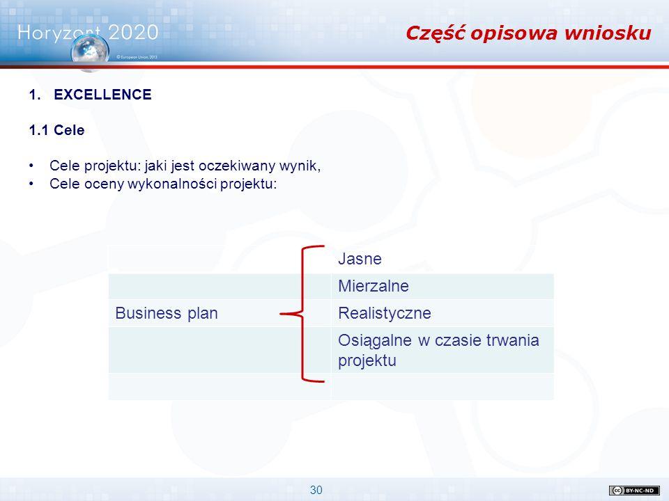 30 Część opisowa wniosku 1.EXCELLENCE 1.1 Cele Cele projektu: jaki jest oczekiwany wynik, Cele oceny wykonalności projektu: Jasne Mierzalne Business p