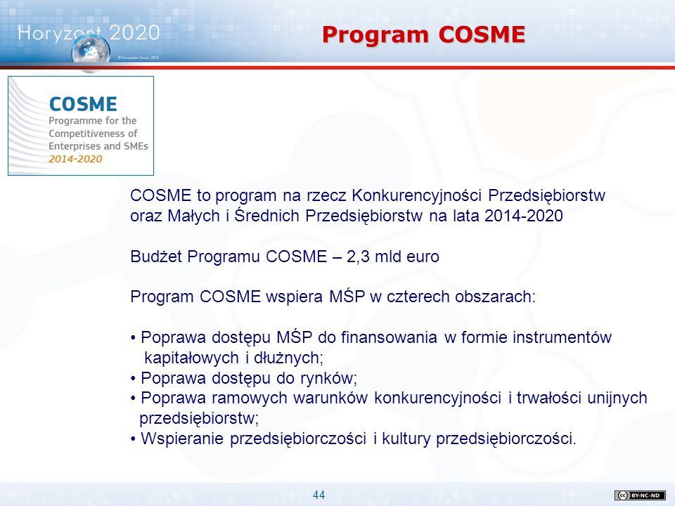44 Program COSME COSME to program na rzecz Konkurencyjności Przedsiębiorstw oraz Małych i Średnich Przedsiębiorstw na lata 2014-2020 Budżet Programu C