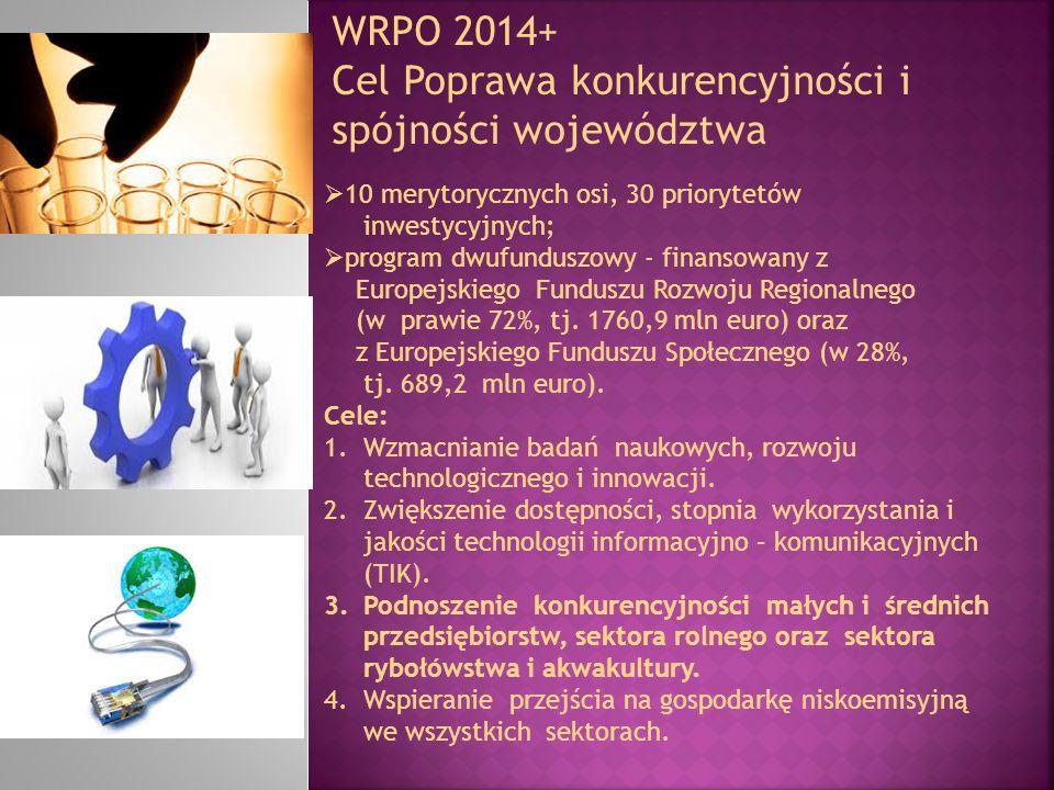 WRPO 2014+ Cel Poprawa konkurencyjności i spójności województwa  10 merytorycznych osi, 30 priorytetów inwestycyjnych;  program dwufunduszowy - fina