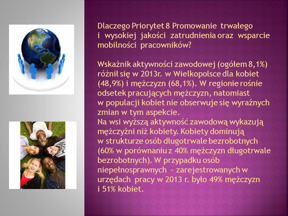 Dlaczego Priorytet 8 Promowanie trwałego i wysokiej jakości zatrudnienia oraz wsparcie mobilności pracowników? Wskaźnik aktywności zawodowej (ogółem 8