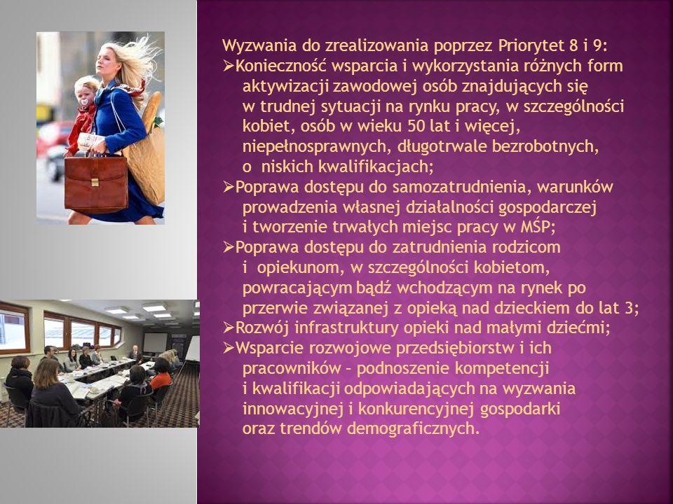 Wyzwania do zrealizowania poprzez Priorytet 8 i 9:  Konieczność wsparcia i wykorzystania różnych form aktywizacji zawodowej osób znajdujących się w t