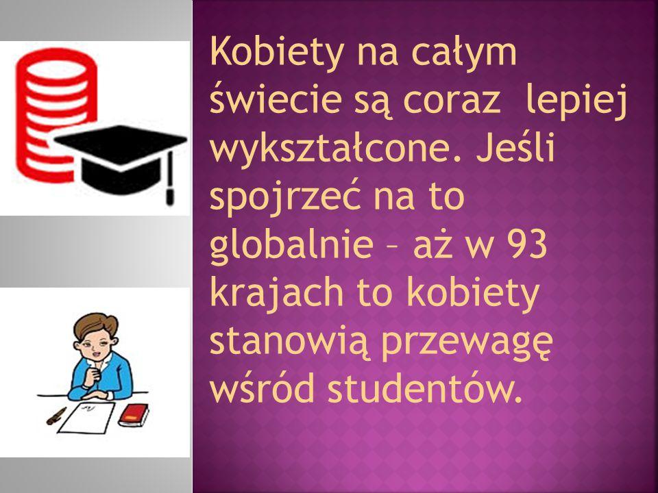 Kura – już nie domowa Obecność tak wielu kobiet w biznesie oraz sukcesy prowadzonych przez nie firm motywują kolejne Polki do zakładania własnej działalności.