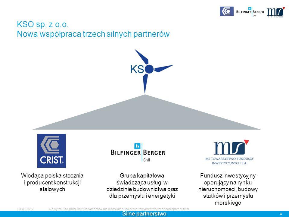 1.Silne partnerstwo2. Przyszłościowy produkt3. Rozwojowy rynek4.
