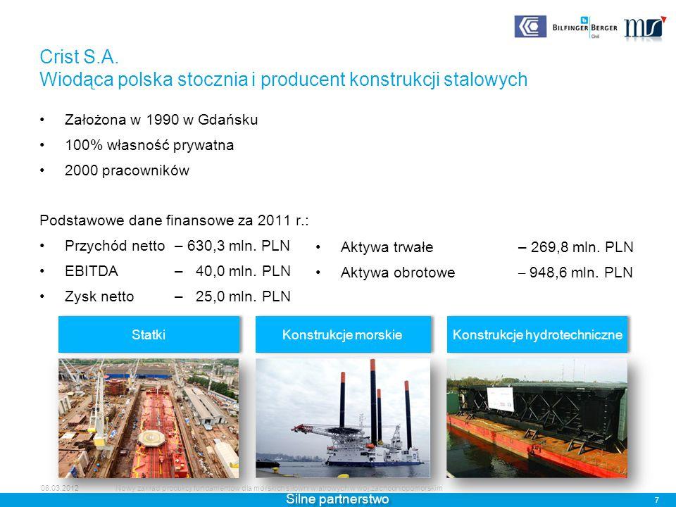 300 jednostek pływających zbudowanych w ostatnich 20 latach Znaczące doświadczenie w energetyce morskiej 18 zakończonych projektów związanych z energetyką morską w ostatnich trzech latach Obecnie w realizacji siedem projektów z dziedziny energetyki morskiej Uruchomiona linia produkcyjna do wytwarzania wielkośrednicowych pali rurowych – fundamentów jednopalowych Crist S.A.