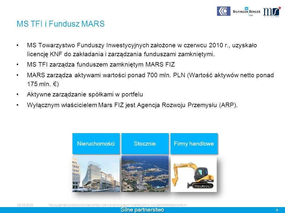 MS TFI Przemysł stoczniowy i morski 10 08.03.2012 Morska Stocznia Remontowa – Morska Stocznia Remontowa S.A.