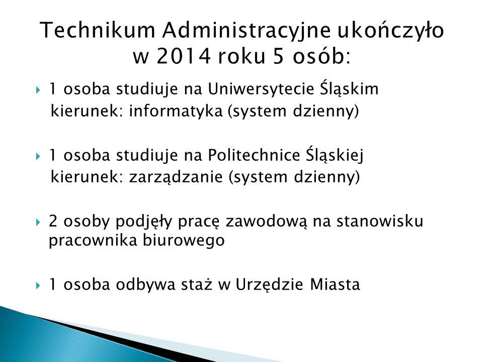  1 osoba studiuje na Uniwersytecie Śląskim kierunek: informatyka (system dzienny)  1 osoba studiuje na Politechnice Śląskiej kierunek: zarządzanie (system dzienny)  2 osoby podjęły pracę zawodową na stanowisku pracownika biurowego  1 osoba odbywa staż w Urzędzie Miasta