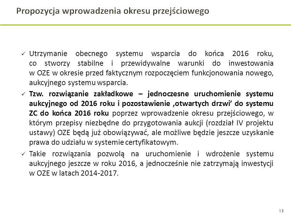Utrzymanie obecnego systemu wsparcia do końca 2016 roku, co stworzy stabilne i przewidywalne warunki do inwestowania w OZE w okresie przed faktycznym rozpoczęciem funkcjonowania nowego, aukcyjnego systemu wsparcia.