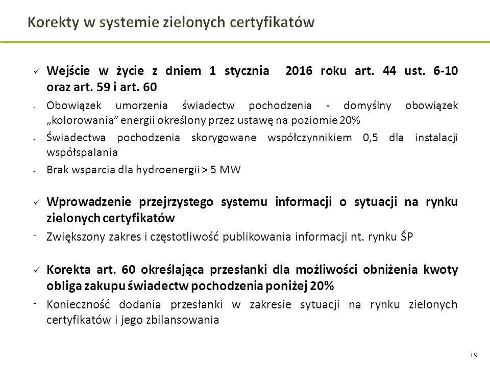 Wejście w życie z dniem 1 stycznia 2016 roku art. 44 ust. 6-10 oraz art. 59 i art. 60 - Obowiązek umorzenia świadectw pochodzenia - domyślny obowiązek