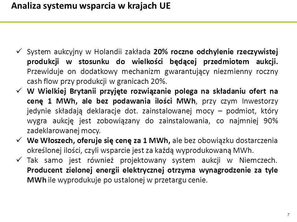 7 Analiza systemu wsparcia w krajach UE System aukcyjny w Holandii zakłada 20% roczne odchylenie rzeczywistej produkcji w stosunku do wielkości będące