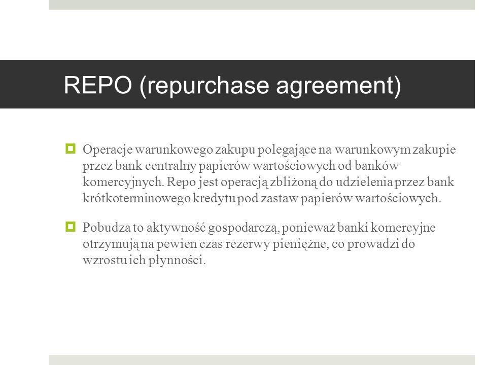 REPO (repurchase agreement)  Operacje warunkowego zakupu polegające na warunkowym zakupie przez bank centralny papierów wartościowych od banków komer
